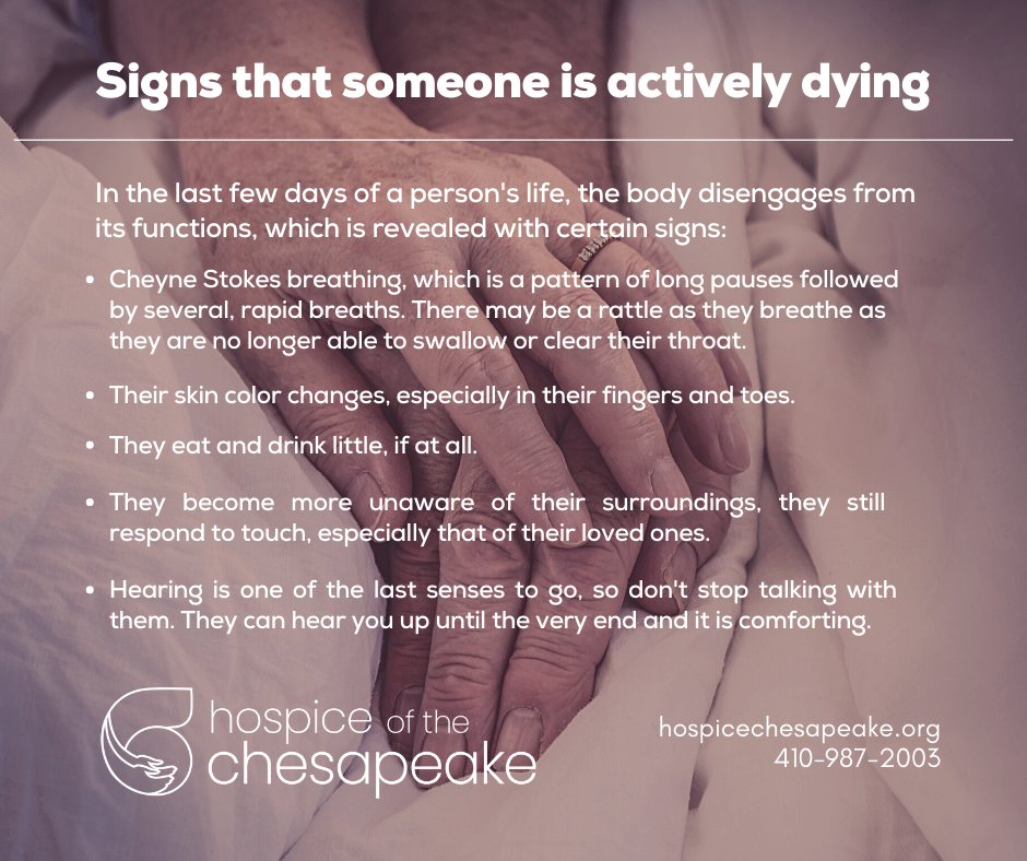 Infographic for signs that someone is actively dying